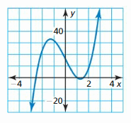 Big Ideas Math Answers Algebra 2 Chapter 4 Polynomial Functions 61
