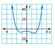 Big Ideas Math Answers Algebra 2 Chapter 4 Polynomial Functions 70.1