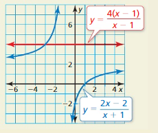 Big Ideas Math Answers Algebra 2 Chapter 7 Rational Functions 7.5 12