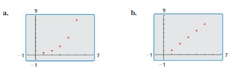 Big Ideas Math Answers Algebra 2 Chapter 8 Sequences and Series 8.5 3