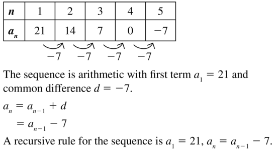 Big Ideas Math Answers Algebra 2 Chapter 8 Sequences and Series 8.5 a 11