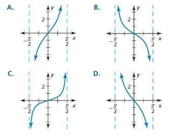 Big Ideas Math Answers Algebra 2 Chapter 9 Trigonometric Ratios and Functions 9.5 13