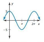 Big Ideas Math Answers Algebra 2 Chapter 9 Trigonometric Ratios and Functions 9.5 18