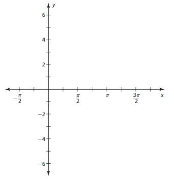 Big Ideas Math Answers Algebra 2 Chapter 9 Trigonometric Ratios and Functions 9.5 2