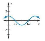 Big Ideas Math Answers Algebra 2 Chapter 9 Trigonometric Ratios and Functions 9.5 20