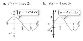 Big Ideas Math Answers Algebra 2 Chapter 9 Trigonometric Ratios and Functions 9.5 6