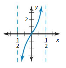 Big Ideas Math Answers Algebra 2 Chapter 9 Trigonometric Ratios and Functions 9.5 9