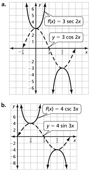 Big Ideas Math Answers Algebra 2 Chapter 9 Trigonometric Ratios and Functions 9.5 a 15