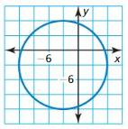 Big Ideas Math Answers Geometry Chapter 10 Circles 241
