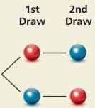 Big Ideas Math Answers Geometry Chapter 12 Probability 34