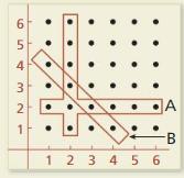Big Ideas Math Answers Geometry Chapter 12 Probability 36
