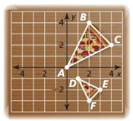 Big Ideas Math Answers Geometry Chapter 4 Transformations 173