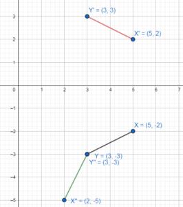 Big Ideas Math Answers Geometry Chapter 4 Transformations img_13