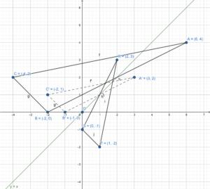 Big Ideas Math Answers Geometry Chapter 4 Transformations img_18