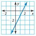 Big Ideas Math Geometry Answer Key Chapter 4 Transformations 80
