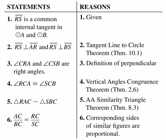 Big Ideas Math Geometry Answers Chapter 10 Circles 10.1 Ans 43.2