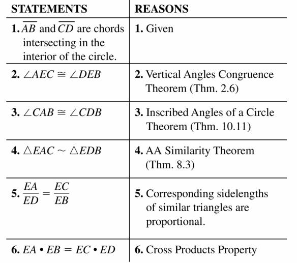 Big Ideas Math Geometry Answers Chapter 10 Circles 10.6 Ans 19.2