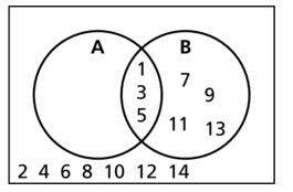 Big Ideas Math Geometry Answers Chapter 12 Probability 12.3 Qu 27
