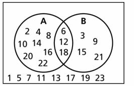 Big Ideas Math Geometry Answers Chapter 12 Probability 12.3 Qu 29
