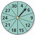 Big Ideas Math Geometry Answers Chapter 12 Probability 15