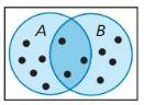 Big Ideas Math Geometry Answers Chapter 12 Probability 99