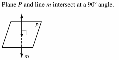 Big Ideas Math Geometry Answers Chapter 2 Reasoning and Proofs 2.3 Question 9