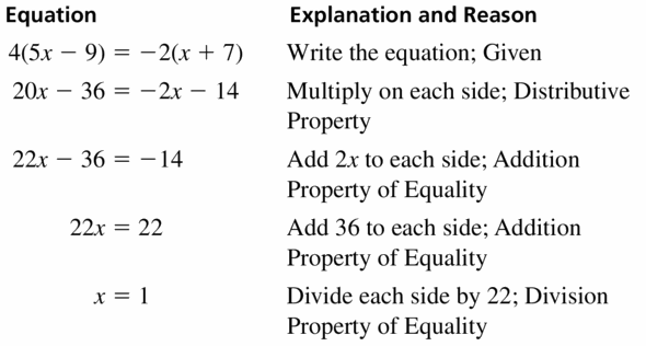 Big Ideas Math Geometry Answers Chapter 2 Reasoning and Proofs 2.4 Question 13