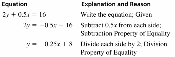 Big Ideas Math Geometry Answers Chapter 2 Reasoning and Proofs 2.4 Question 17