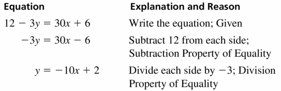 Big Ideas Math Geometry Answers Chapter 2 Reasoning and Proofs 2.4 Question 19