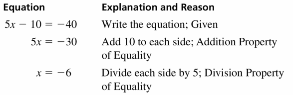 Big Ideas Math Geometry Answers Chapter 2 Reasoning and Proofs 2.4 Question 5