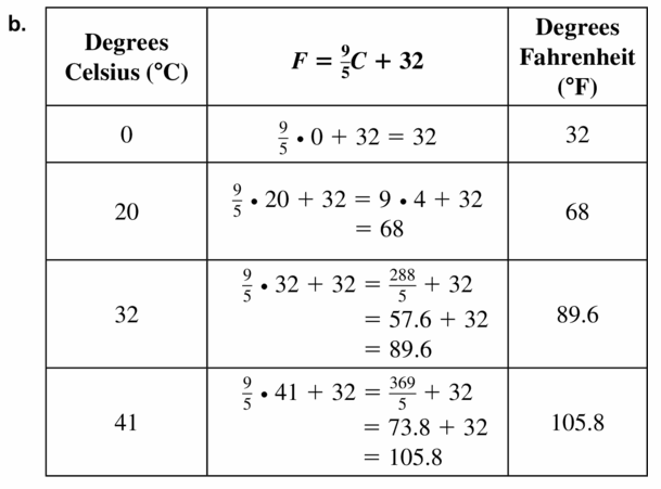 Big Ideas Math Geometry Answers Chapter 2 Reasoning and Proofs 2.4 Question 55.2