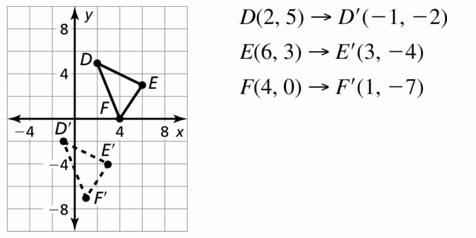 Big Ideas Math Geometry Answers Chapter 4 Transformations 4.1 Question 7