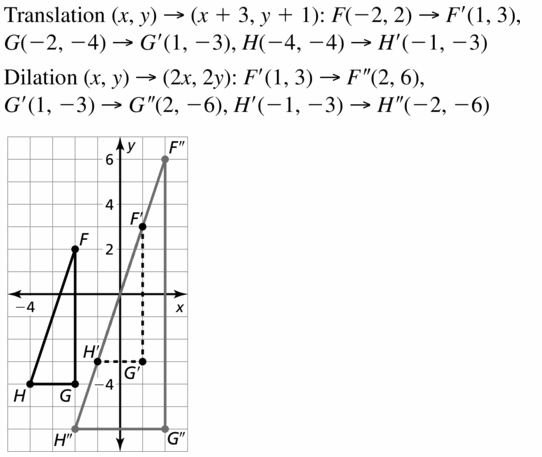 Big Ideas Math Geometry Answers Chapter 4 Transformations 4.6 Question 3