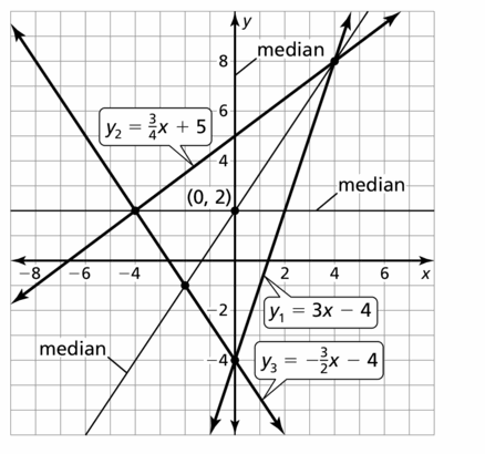 Big Ideas Math Geometry Answers Chapter 6 Relationships Within Triangles 6.3 Question 45.1