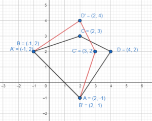 Big Ideas Math Geometry Chapter 4 Transformations Answer Key img_108