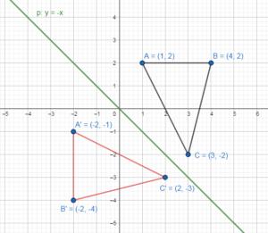 Big Ideas Math Geometry Chapter 4 Transformations Answer Key img_109