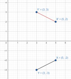 Big Ideas Math Geometry Chapter 4 Transformations Answer Key img_12