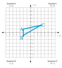 Big Ideas Math Geometry Chapter 4 Transformations Answer Key img_120