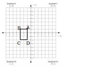 Big Ideas Math Geometry Chapter 4 Transformations Answer Key img_121