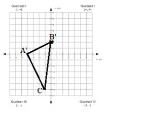 Big Ideas Math Geometry Chapter 4 Transformations Answer Key img_126