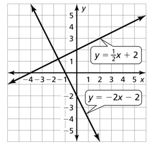 Big Ideas Math Geometry Solutions Chapter 3 Parallel and Perpendicular Lines 3.5 a 19.2