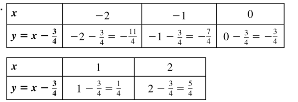 Big Ideas Math Geometry Solutions Chapter 3 Parallel and Perpendicular Lines 3.5 a 57