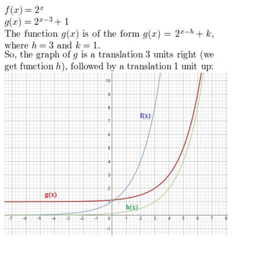 https://ccssmathanswers.com/wp-content/uploads/2021/02/Big-idea-math-Algerbra-2-chapter-6-Exponential-and-Logarithmic-Functions-Monitoring-progress-exercise-6.4-1JPG.jpg