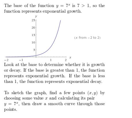 https://ccssmathanswers.com/wp-content/uploads/2021/02/Big-idea-math-Algerbra-2-chapter-6-Exponential-and-Logarithmic-Functions-exercise-6.1-10.jpg