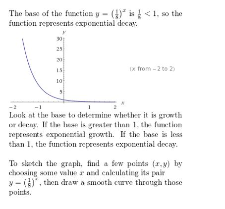 https://ccssmathanswers.com/wp-content/uploads/2021/02/Big-idea-math-Algerbra-2-chapter-6-Exponential-and-Logarithmic-Functions-exercise-6.1-12.jpg