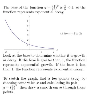 https://ccssmathanswers.com/wp-content/uploads/2021/02/Big-idea-math-Algerbra-2-chapter-6-Exponential-and-Logarithmic-Functions-exercise-6.1-14.jpg