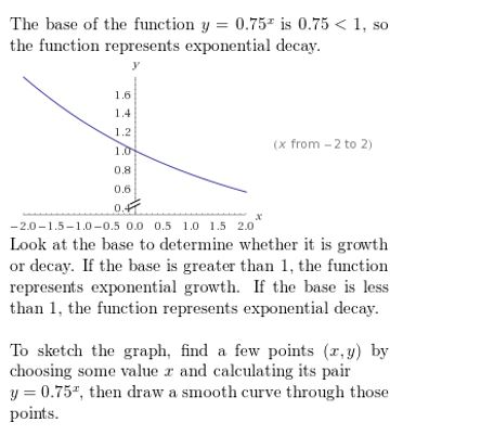 https://ccssmathanswers.com/wp-content/uploads/2021/02/Big-idea-math-Algerbra-2-chapter-6-Exponential-and-Logarithmic-Functions-exercise-6.1-16.jpg
