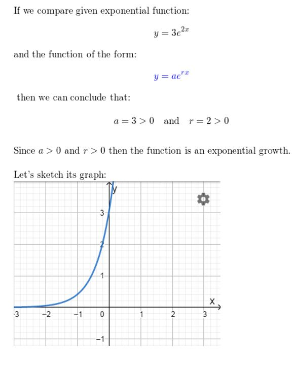 https://ccssmathanswers.com/wp-content/uploads/2021/02/Big-idea-math-Algerbra-2-chapter-6-Exponential-and-Logarithmic-Functions-exercise-6.2-18.jpg