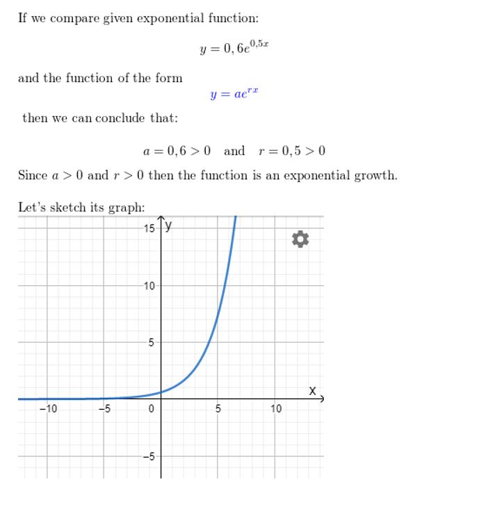 https://ccssmathanswers.com/wp-content/uploads/2021/02/Big-idea-math-Algerbra-2-chapter-6-Exponential-and-Logarithmic-Functions-exercise-6.2-22.jpg