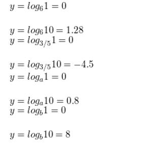 https://ccssmathanswers.com/wp-content/uploads/2021/02/Big-idea-math-Algerbra-2-chapter-6-Exponential-and-Logarithmic-Functions-exercise-6.3-66.jpg